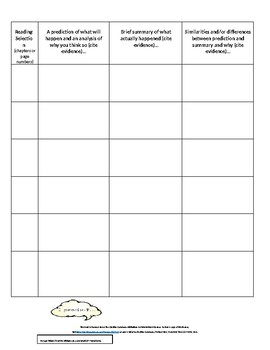 Middle School ELA Story Prediction Chart