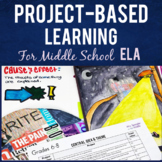 Middle School Project Based Learning | ELA Reading Standards