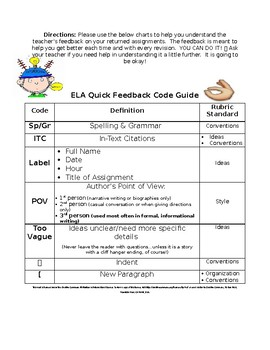 Middle School ELA Quick Feedback Code Guide