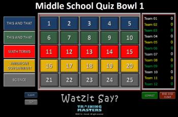 Middle School Quiz Bowl 1 (Evaluation Version)
