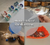 Middle School STEM Projects (Forces & Energy)