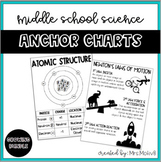 Middle School Science Anchor Charts **Growing Bundle**