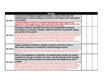NGSS-Middle School Science Teacher Checklist