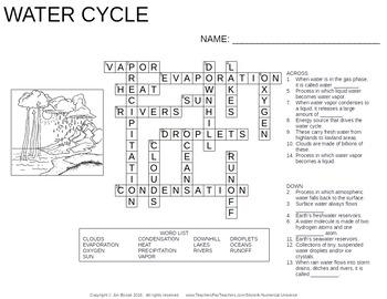 Middle School Science Crossword Puzzles