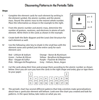 Middle school science discovering periodic table patterns tpt middle school science discovering periodic table patterns urtaz Choice Image