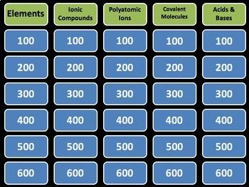 Middle School Science Jeopardy Games Bundle