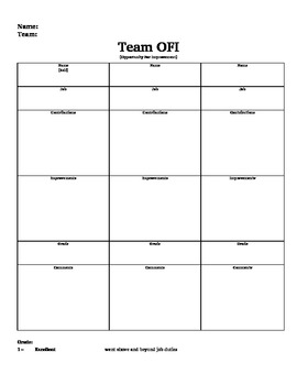 Middle School Science Lab Self And Team Evaluation Form