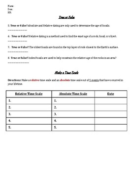 Relative vs. Absolute Dating-Middle School Science