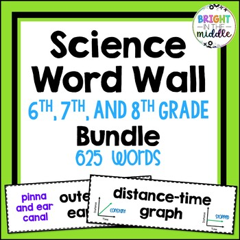 Middle School Science Vocabulary Word Wall Cards - 6, 7, 8 Grade: 478 Words!