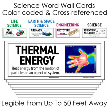 Science Word Wall Free Download