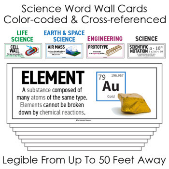 Science Word Wall in English & Spanish