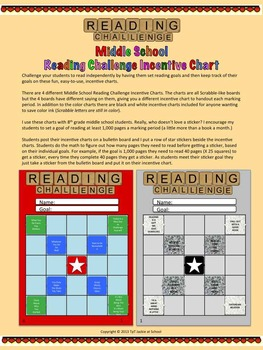 Middle School Scrabble Reading Incentive Charts