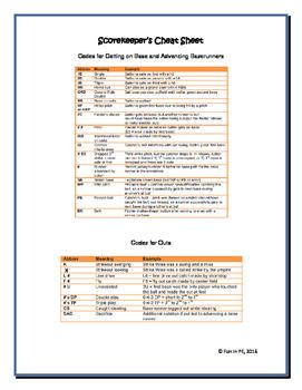 Middle School Softball Coach or Teacher Manual - Rules, Equipment, Scoring
