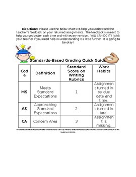 Middle School ELA Standards-Based Grading Quick Code Guide