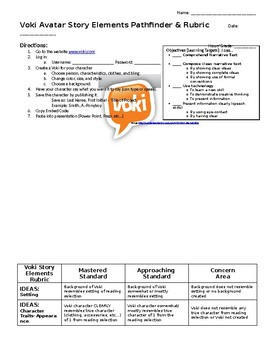 Middle School ELA Story Elements Voki Avatar Creation-Directions and Rubric