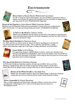 Middle School Student Book List - IB - MYP - V.2. Areas of Interaction