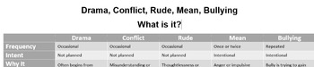 Middle School Student Conflict Resources