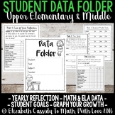 Full Year Student Data Folder- Middle School-Math and ELA Data Folder