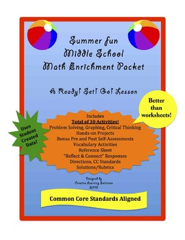 Middle School Summer Math Enrichment Packet