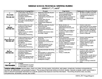 Rubrics - Middle School Technical Writing Rubric