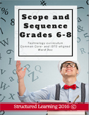 Middle School Technology Curriculum Scope and Sequence