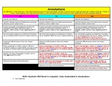 Middle School Vertical Articulation of Annotations