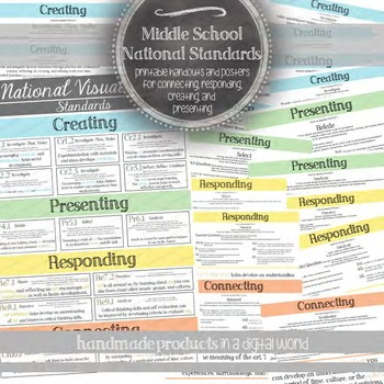 Middle School Visual Art National Standards: Posters plus Handouts