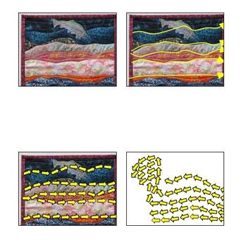 Visual Arts: Focal Point & Movement Presentation (PPT) (6th, 7th, 8th Grade)