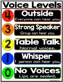 Middle School Voice Level Poster