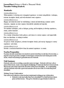 English Language Arts: Writing Bundle & Writing Interactive Notebook Activities