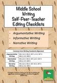 Writing Editing Checklists