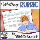Rubrics - Middle School Writing Rubric