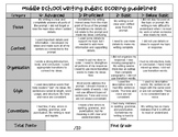 Middle School Writing Rubric