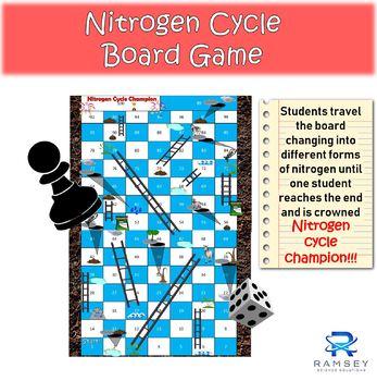 Middle School nitrogen cycle board game