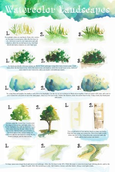 Middle School or High School Art Education: Watercolor Landscape How To