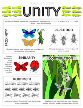 Middle School or High School Visual Art Minilesson: Principles of Design, Unity