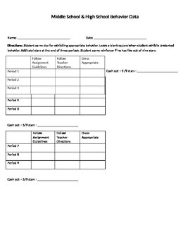 Middle or High School Behavior Data Sheet
