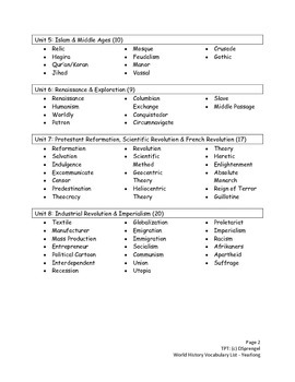 Middle/High School World History List for Entire Year Marzano