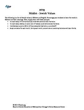 Middot - Jewish Values - Grid