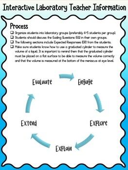 Midiendo Volúmenes de Líquidos: Laboratorio Interactivo (Measuring Volume)