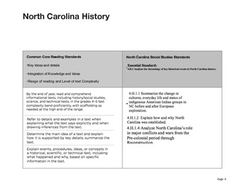 Midlevel North Carolina History Timeline