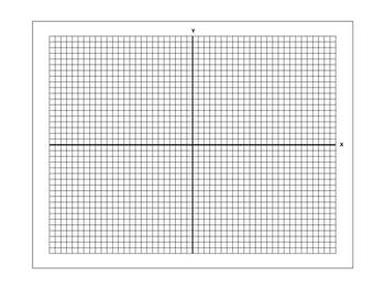 Midpoint and Endpoint Graphing Activity