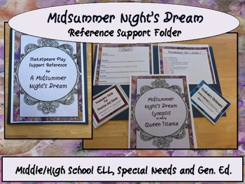Midsummer Night's Dream Reference Support Folder - ELL New Arrivals and Sp.Needs