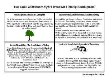 Midsummer Night's Dream Task Cards