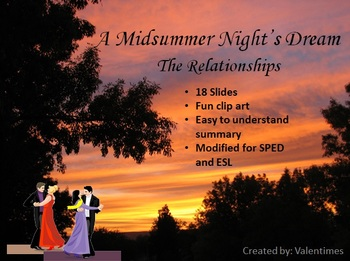 Midsummer Night's Dream, The Relationships