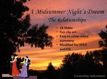 Midsummer Night's Dream, The Relationships
