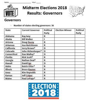 Midterm Elections 2018 Result Tracking Sheets
