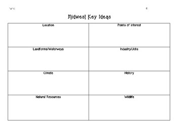 Midwest Region Key Ideas Graphic Organizer