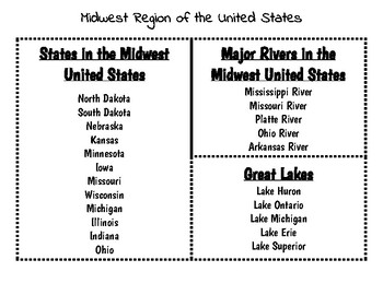 Midwest States Unit