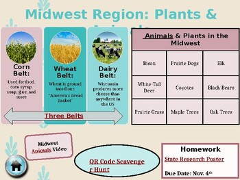 Midwest Unit Interactive Powerpoint